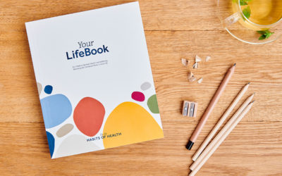 Your Lifebook-How is Your Life?